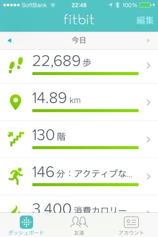 この日のスタッツ。歩数はともかく、130階の階数は凄いと思う。
