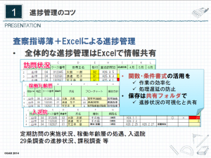 Excelは関数と条件付き書式を